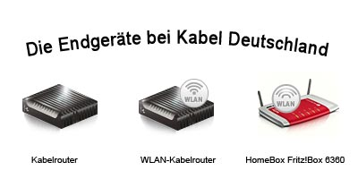 kabel deutschland kabelmodem wlan kabelrouter homebox 6360. Black Bedroom Furniture Sets. Home Design Ideas